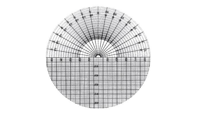 Combination Radius-Grid Charts